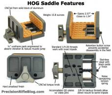 HOG SADDLE MOD7 / SHADOWTECH